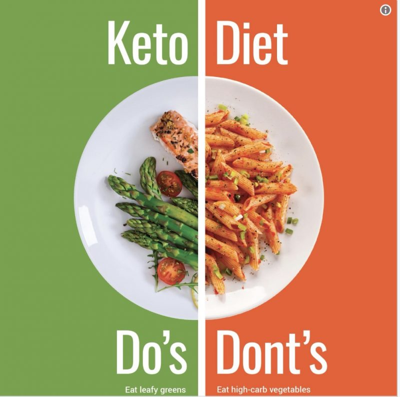 why is the keto diet not working